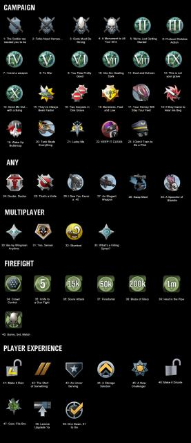 Halo Reach Achievements